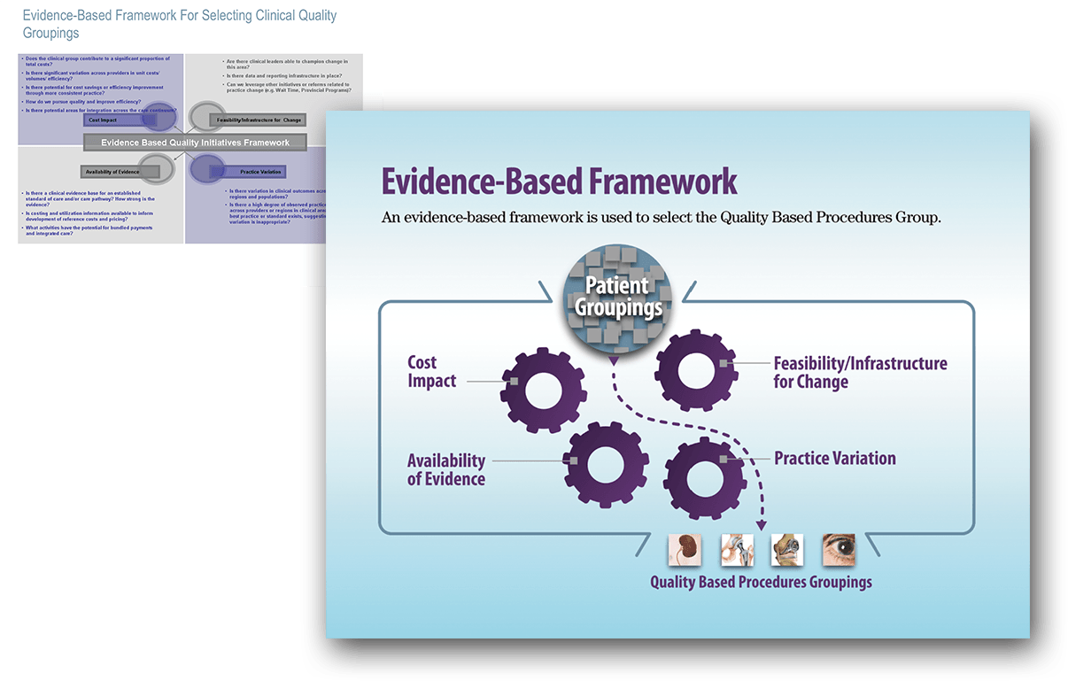 Evidence Base Frame work